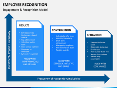 Employee Recognition PPT Slide 12