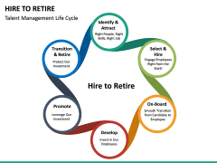 Hire to Retire PPT slide 17