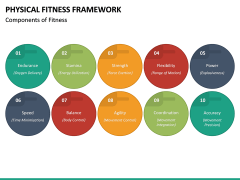 Physical Fitness Framework PPT Slide 22