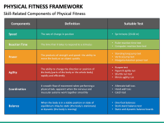Physical Fitness Framework PPT Slide 24