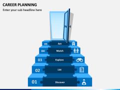 Career Planning PPT Slide 4