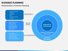Scenario Planning PPT slide 10