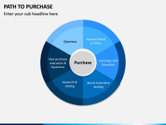 Path to Purchase PPT Slide 10