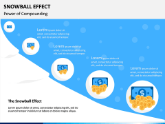 Snowball Effect PPT Slide 6