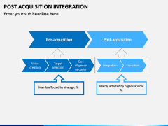 Post Acquisition Integration PPT Slide 12