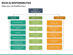 Roles and Responsibilities PPT Slide 38