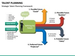 Talent Planning PPT Slide 12