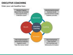 Executive Coaching PPT Slide 21