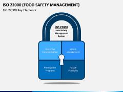 ISO 22000 PPT Slide 3