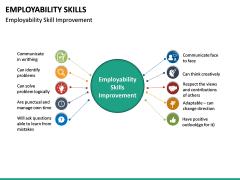 Employability Skills PPT Slide 18
