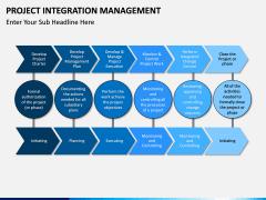 Project Integration Management PPT Slide 7