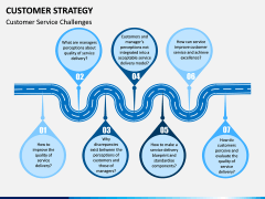Customer Strategy PPT Slide 10