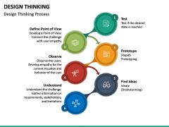 Design Thinking PPT Slide 39