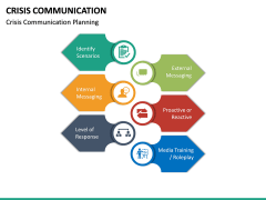 Crisis Communication PPT Slide 31