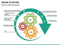 Online to Offline PPT slide 20