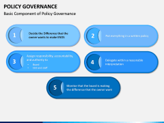 Policy Governance PPT Slide 8