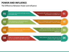Power and Influence PPT Slide 18