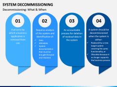 System Decommissioning PPT Slide 2