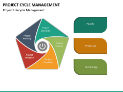 Project Cycle Management PPT Slide 16