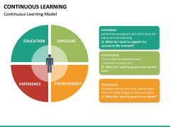 Continuous Learning PPT Slide 22