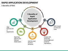 Rapid Application Development PPT Slide 39