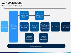 Data Warehouse PPT Slide 2