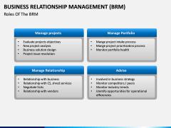 Business Relationship Management (BRM) PPT Slide 8