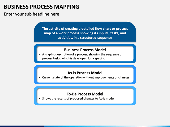 business process mapping powerpoint template