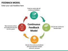 Feedback Model PPT Slide 29
