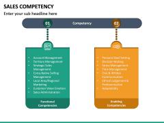 Sales Competency PPT Slide 23