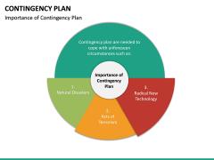 Contingency Plan PPT Slide 26