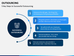 Outsourcing PPT Slide 8