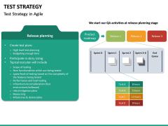 Test Strategy PPT Slide 29