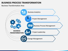 Business Process Transformation PPT Slide 1
