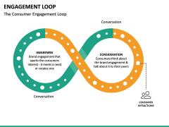 Engagement Loop PPT Slide 13