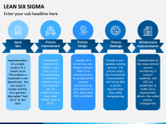 Lean Six Sigma PPT Slide 14