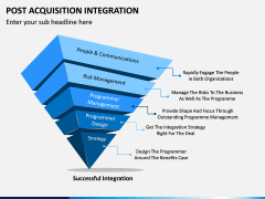 Post Acquisition Integration PPT Slide 2