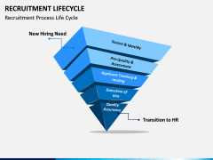 Recruitment Life Cycle PPT slide 5