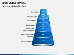 E-commerce Funnel PPT Slide 2