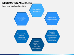 Information Assurance PPT slide 5