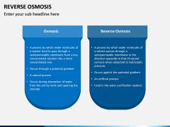 Reverse Osmosis PPT Slide 8