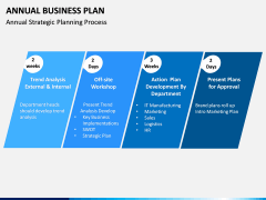 Annual Business Plan PPT Slide 2