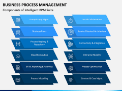 Business process management PPT slide 13