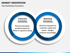 Market Orientation PPT slide 9