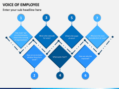 Voice of Employee PPT Slide 13
