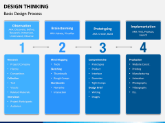 Design Thinking PPT Slide 12