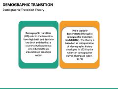 Demographic Transition PPT Slide 19