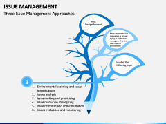 Issue Management PPT Slide 8