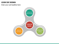 Lean Six Sigma PPT Slide 18