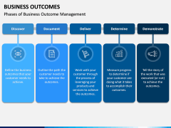Business outcomes PPT slide 5